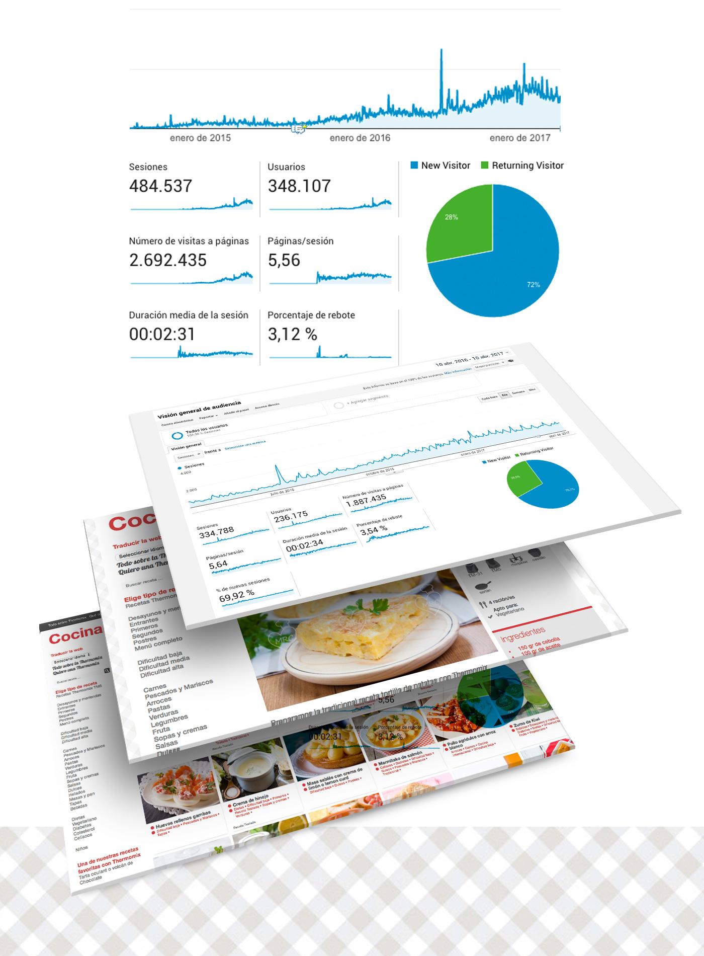 Diseño web responsive y posicionamiento SEO web Valencia